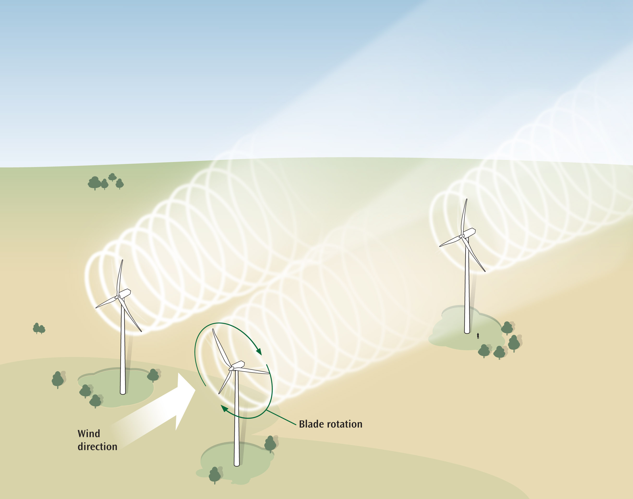 Vestas to Install Research Wind Turbine at Sandia Facility in Texas