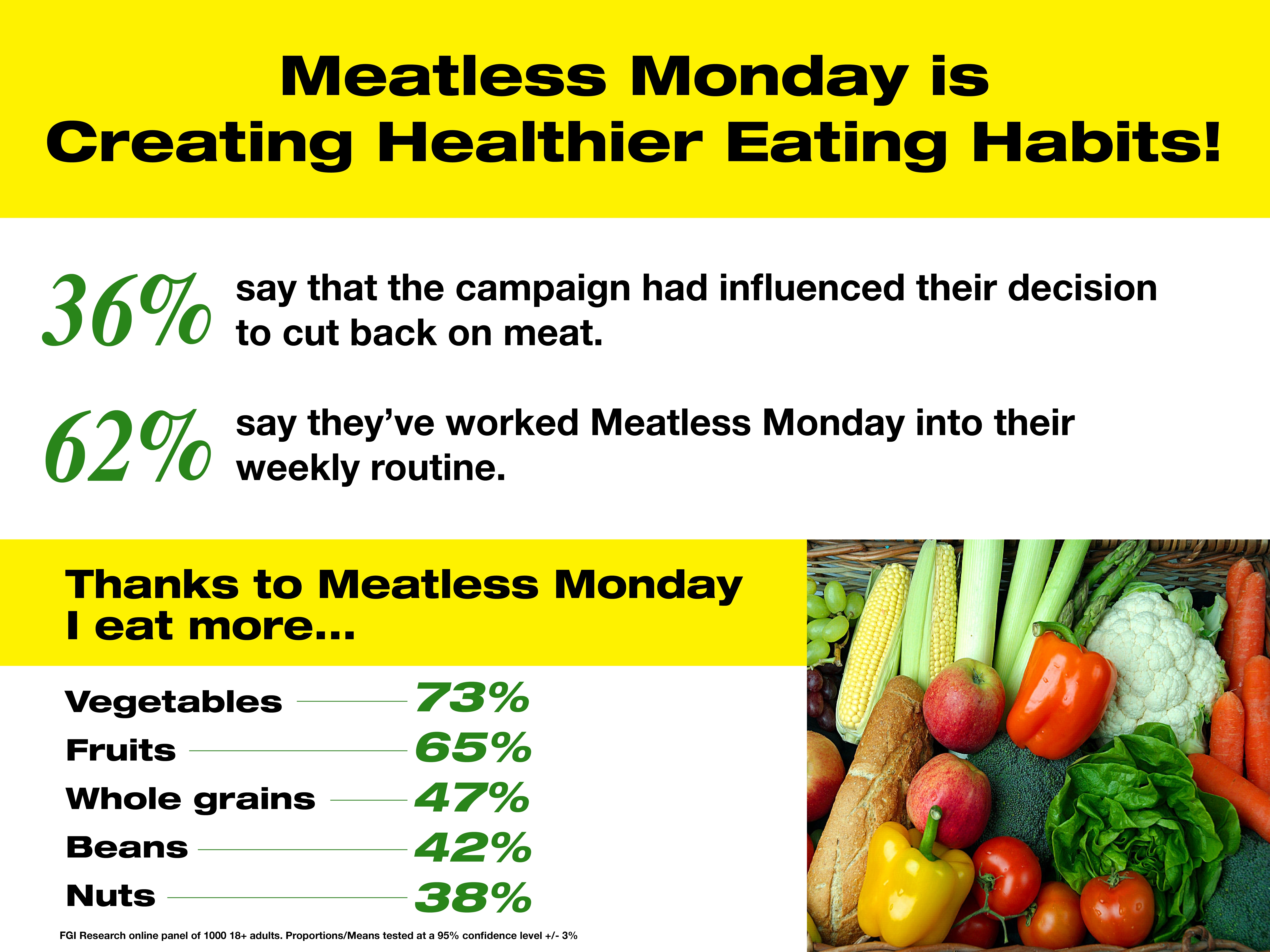 meatless monday In addition to the environmental benefits, research shows cutting back on meat may have a host of health benefits join the meatless monday movement and enjoy these healthy vegetarian recipes including vegetarian pizza recipes, tofu recipes, vegetarian pasta recipes and more meatless meals.