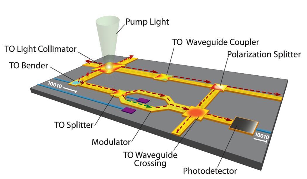 Metamaterials Manipulate Light on a Microchip   Newswise