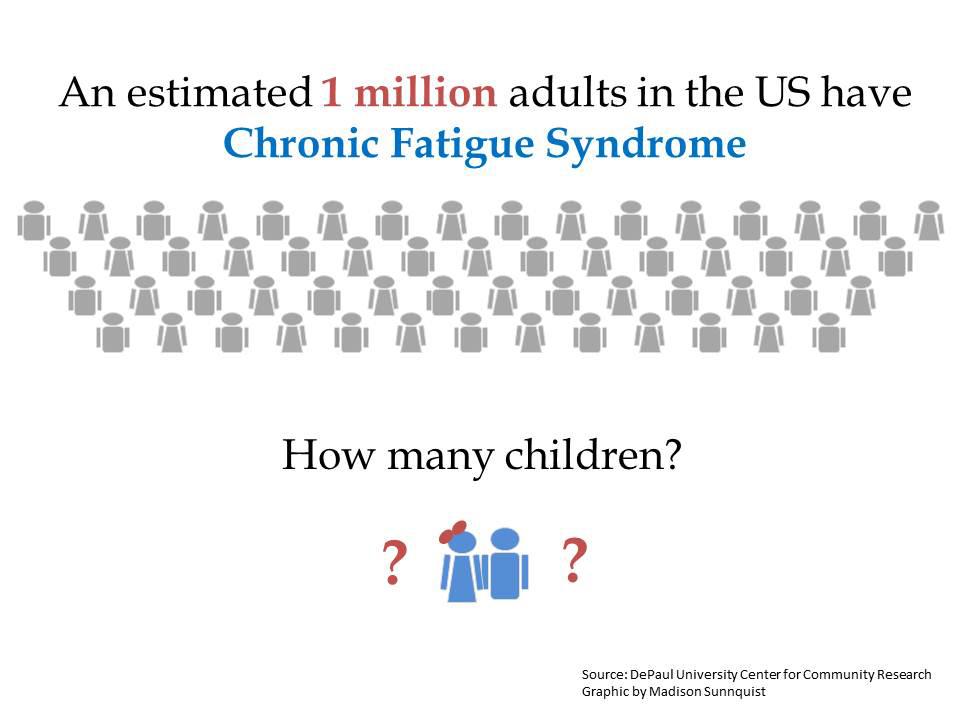 pediatric congestive heart failure case study