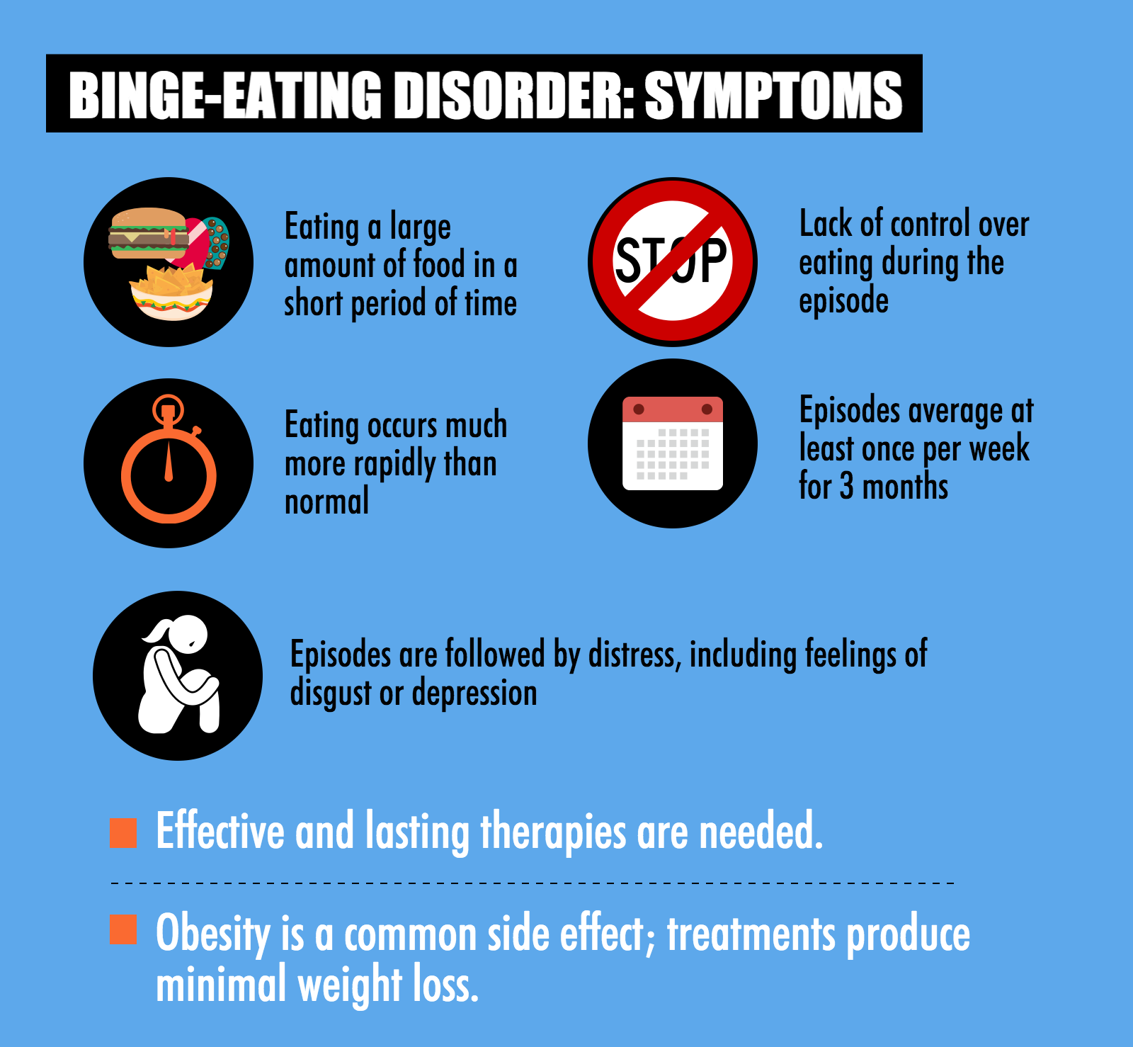 eating disorder term papers