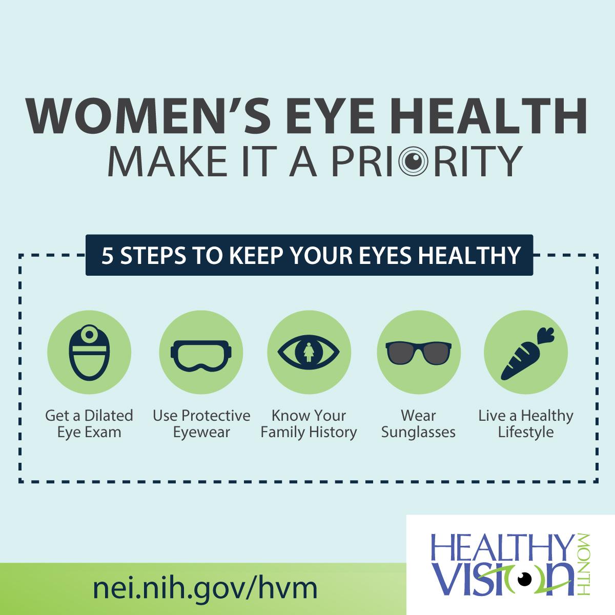 Women S Health: NEI's Healthy Vision Month 2017 Puts Spotlight On Women
