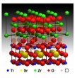 Researchers Analyze Material with 'Colossal Ionic Conductivity'