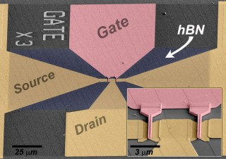 A team of Penn State researchers has developed field effect transistors using graphene and hexagonal boron nitride on a 75mm wafer, a significant step...