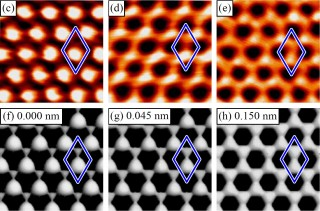 The top three images of graphite are from the experiment and the lower three images were produced through theoretical calculations. The images from left...