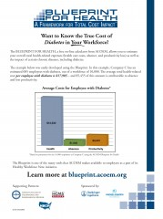 Want to Know the True Cost of Diabetes in Your Workforce?