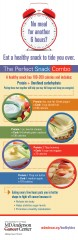 Perfect Healthy Snack Combo Infographic