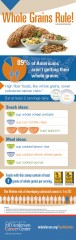 Whole Grains Infographic