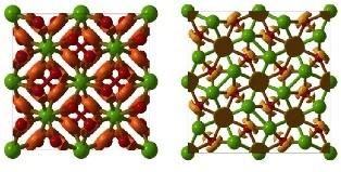 Structures of the newly predicted magnesium oxides: On the left, MgO2; on the right, Mg3O2. Green – Mg atoms, red – O atoms. Isosurfaces show regions...