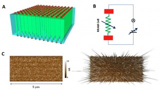 (A) An illustration of the RRAM array with each memory cell comprising of one filament (sandwiched between two electrodes). In comparison to the surrounding...