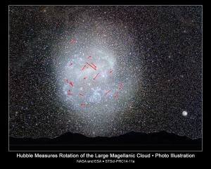 STARS' CLOCKWORK MOTION CAPTURED IN NEARBY GALAXY.  