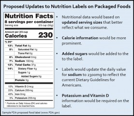 Proposed changes to nutrition facts panel will provide consumers clear information