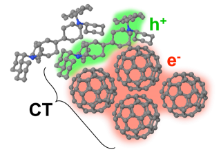 An electron wave function, indicated by orange shading, spreads across several nanocrystalline fullerene molecules in this representation of an organic...