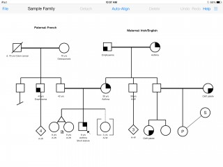 A sample pedigree created on the app shows inheritance patterns in the family of a 6-year-old child with asthma.