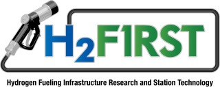 Hydrogen Fueling Infrastructure Research and Station Technology (H2FIRST)