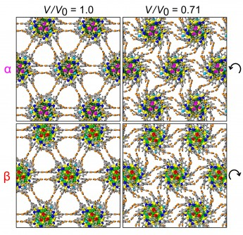 "Newswise: Self-Assembled Silver Superlattices Create Molecular Machines with Hydrogen-Bond ""Hinges"" and Moving ""Gears"""