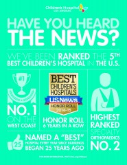 Children's Hospital Los Angeles ranks among top five children's hospitals in the nation three years in a row.