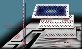 Light-trapping nanostructure created by the researchers: The top layer shows a simulation of the nanostructure confining the light in the tiny red regions....
