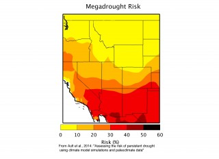 Risk of megadrought in Southeast