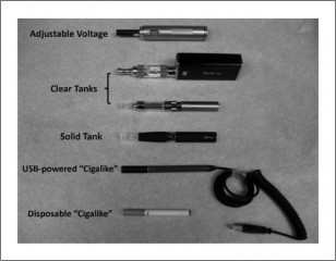 Some types of electronic cigarettes.