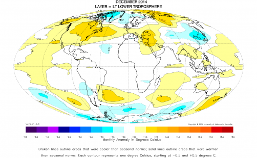 Newswise: 2014 Was Third Warmest, but Barely