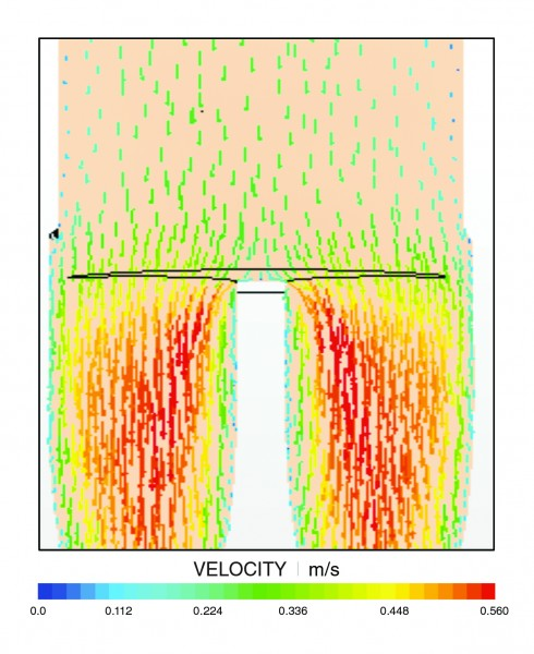 In this vector velocity model, brighter colors indicate blood flow acceleration as it passes through a bifurcation. CFD modeling provides insight on blood flow through and near the walls of the stent graft.