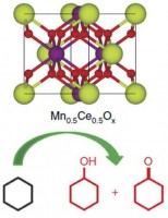 Oak Ridge National Laboratory's new <a href='/news/tags/-Catalyst'>catalyst</a> is capable of selective oxidation of cyclohexane to cyclohexanol and cyclohexanone.