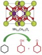New ORNL Catalyst Features Unsurpassed Selectivity