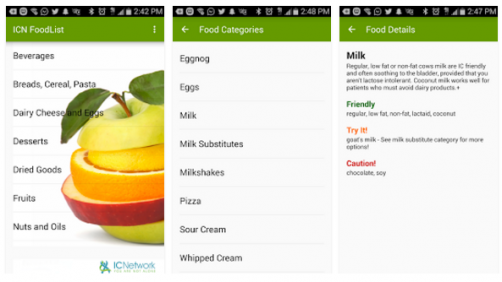 Newswise: New App Helps Interstitial Cystitis & Chronic Prostatitis Patients Select Bladder Friendly Foods