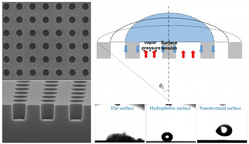 Newswise: Combining Nanotextured Surfaces with the Leidenfrost Effect for Extreme Water Repellency