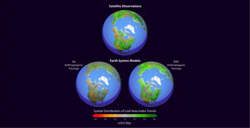 Climate Study