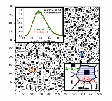 Newswise: Location Matters in the Self-Assembly of Nanoclusters