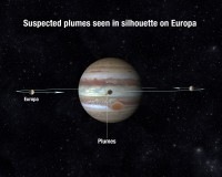 Newswise: NASA's Hubble Spots Possible Water Plumes Erupting on Jupiter's Moon Europa