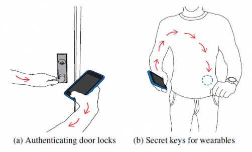 Newswise: Secure Passwords Can Be Sent Through Your Body, Instead of Air