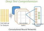 Accelerating Cancer Research with Deep Learning