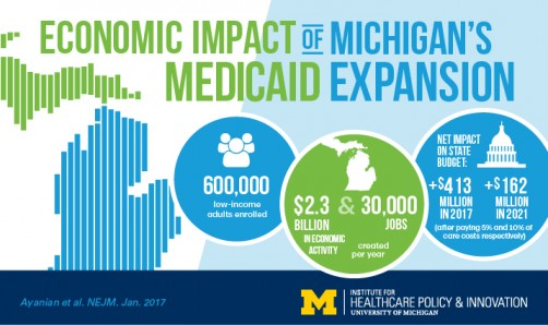 Newswise: Medicaid Expansion Boosts Michigan's Economy and Will More Than Pay for Itself