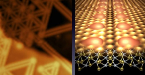 "Scientists made a discovery relevant to the electronic and optical properties of thin materials. Lines of missing atoms that cross the surface like veins function as ""wires"" to channel electrons and packets of light called photons, improving the material's ability to conduct electricity and convert light. The defects are located between parallel lines in the microscopy image (left). Zooming in (right image) shows two parallel lines of high charge density on either side of the linear defect producing the wire. The theoretical atomic structure (right, bottom) shows the missing line of selenium atoms in gold."