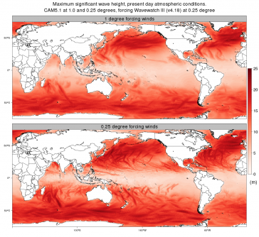 The maximum wave height in the time series above show differences in storm characteristics, including the presence or absence of tropical cyclones, when different resolutions are used. At resolutions of 25-km (bottom panel), the dark storm track lines are much narrower and more frequent, particularly in areas such as the central and western Pacific where tropical cyclones are influential. Many of these storm lines are wider or even absent in the 100-km case (top panel).