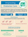 diabetes_infographic_hirsch_morello.jpg