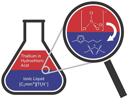Chemistry for