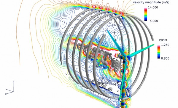 Contour lines and isosurfaces provide valuable information about turbulence and aerodynamic drag in this visualization of air flow through the blades of a wind turbine, the product of a simulation on the NCAR-Wyoming Supercomputing Center's Yellowstone system.