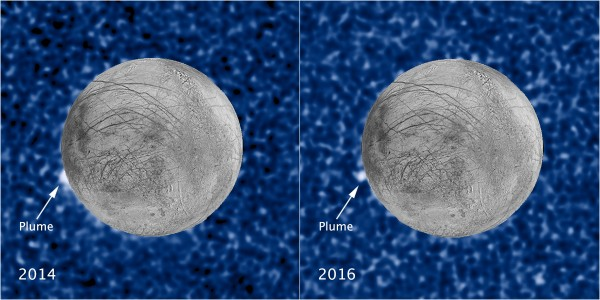 These composite images show a suspected plume of material erupting two years apart from the same location on Jupiter's icy moon Europa. The images bolster evidence that the plumes are a real phenomenon, flaring up intermittently in the 