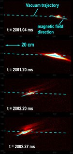 Fast Electrons
