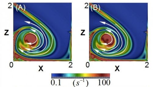 Newswise: Understanding Stars: How Tornado-Shaped Flow in a Dynamo Strengthens the Magnetic Field