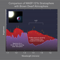 Newswise: Hubble Detects Exoplanet with Glowing Water Atmosphere