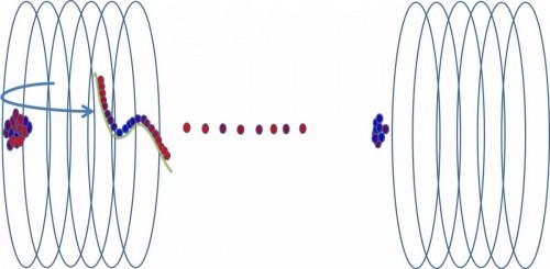 Laser-Free Method