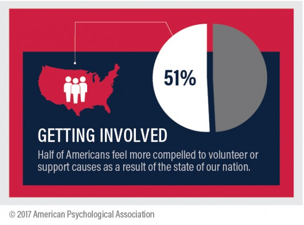 Getting Involved Infographic