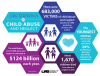 UABSON_Child_abuse_infographic_2017.png
