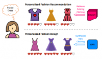 Newswise: Researchers Trained Neural Networks to Be Fashion Designers (Sort Of)