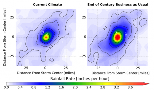 Newswise: North American Storm Clusters Could Produce 80 Percent More Rain